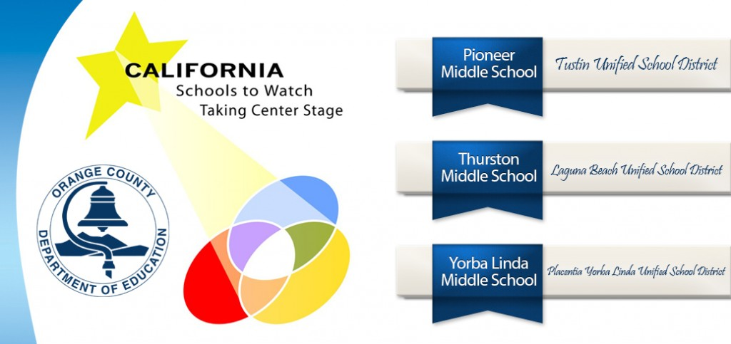 Model-Middle-Schools