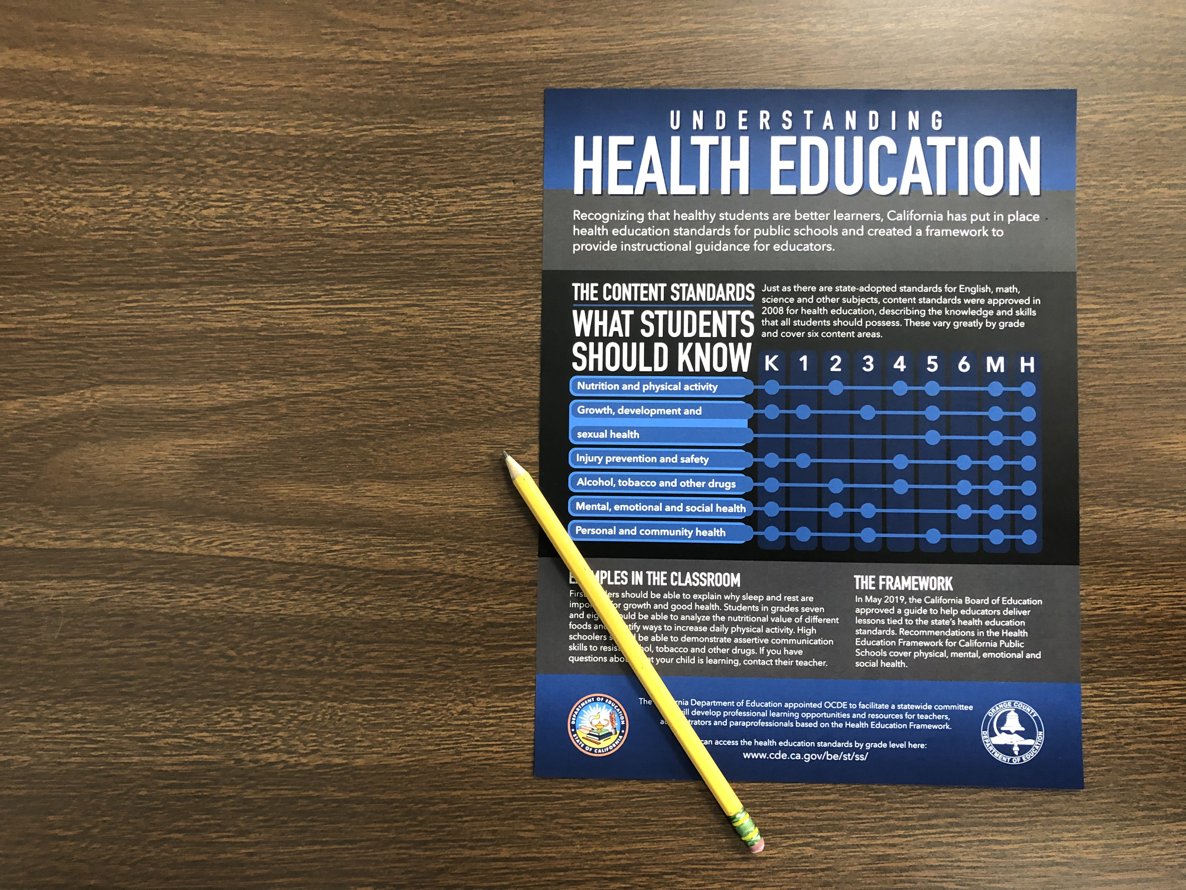 Your one-page guide to health education in California (available in Spanish)
